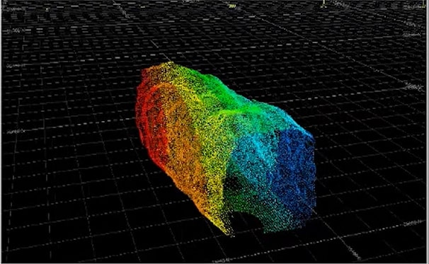 a rainbow point cloud mesh shown in studio EM, a geological interpretation and analysis solution.