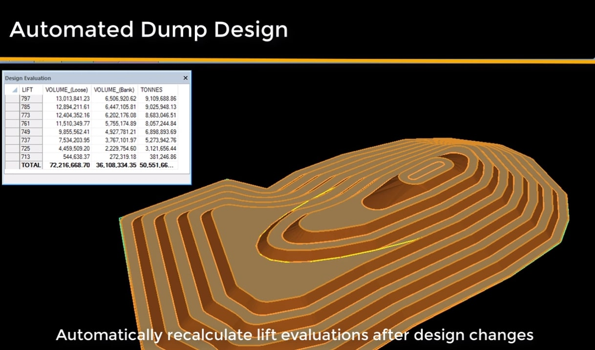 Automated Dump Design created in Studio OP - Open Pit Design & Scheduling Software
