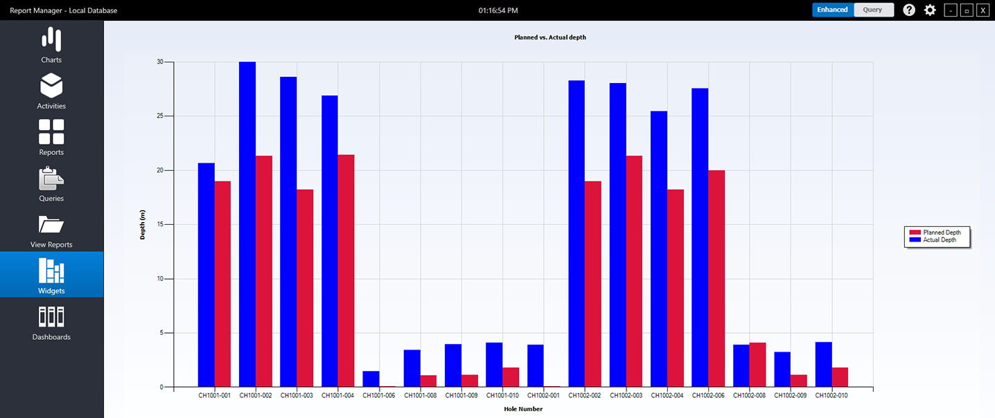 screenshot of a planned versus actual depth graph within report manager, a QA/QC data analysis solution