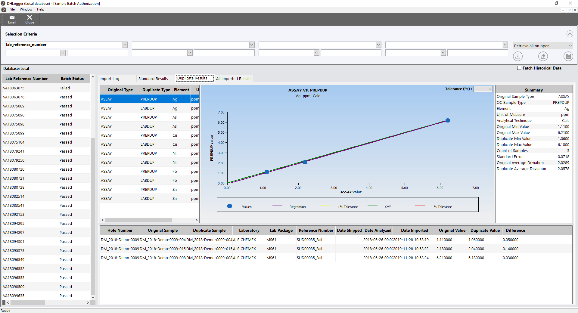 an assay vesis prepdup graph shown in DHLogger, Fusion's geological drillhole management product.